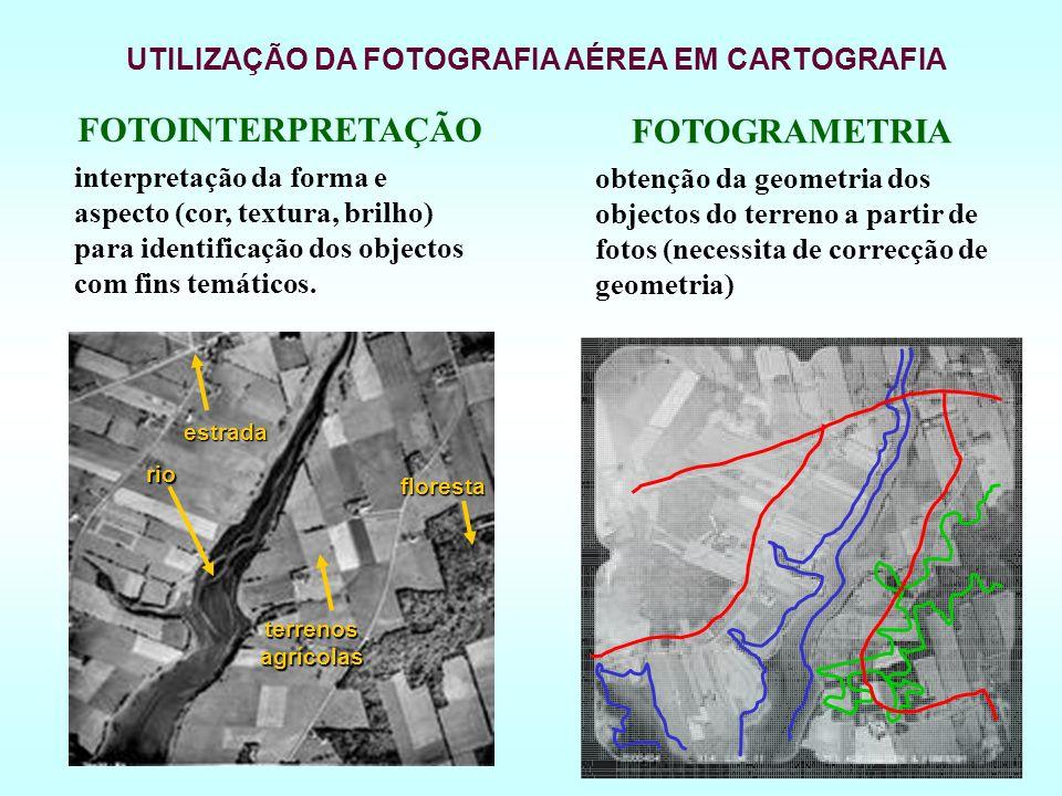 UTILIZAÇÃO DA FOTOGRAFIA AÉREA EM CARTOGRAFIA