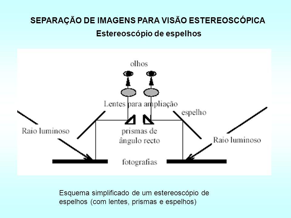 Estereoscópio de espelhos