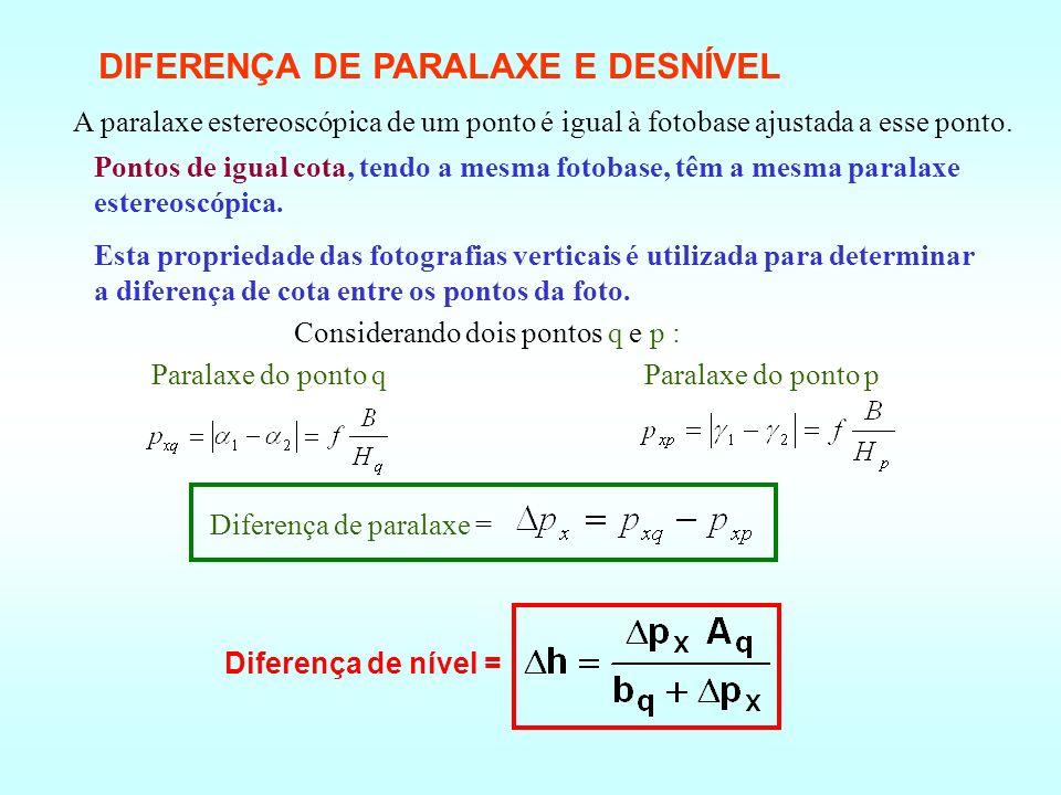 DIFERENÇA DE PARALAXE E DESNÍVEL