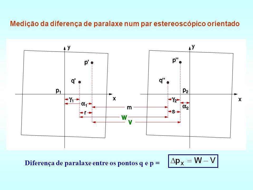 Medição da diferença de paralaxe num par estereoscópico orientado