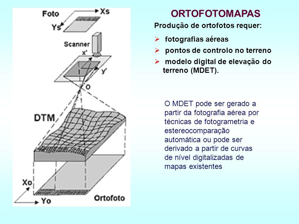 ORTOFOTOMAPAS Produção de ortofotos requer: fotografias aéreas