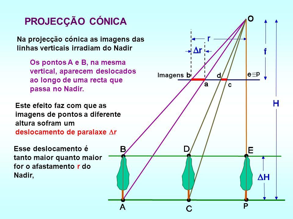 PROJECÇÃO CÓNICA Imagens. P. p. O. Na projecção cónica as imagens das linhas verticais irradiam do Nadir.