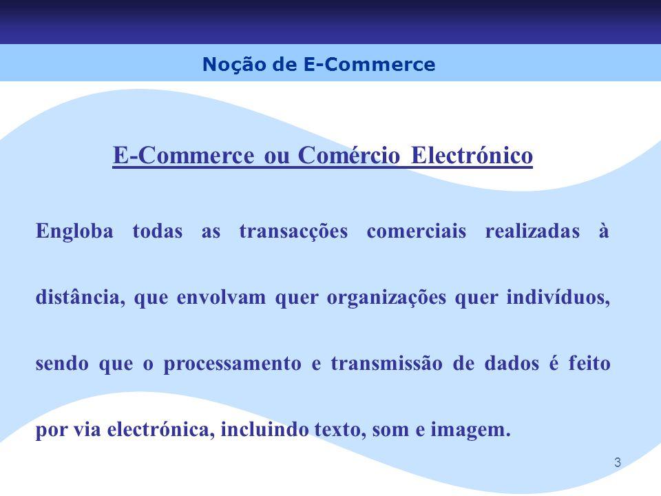 E-Commerce ou Comércio Electrónico