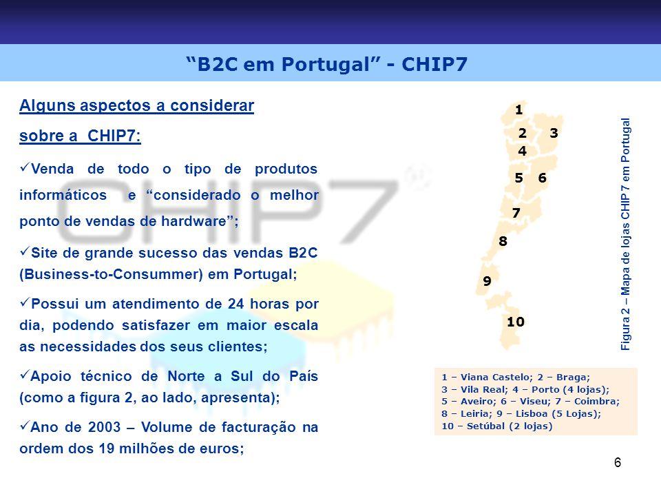 B2C em Portugal - CHIP7 Alguns aspectos a considerar sobre a CHIP7: