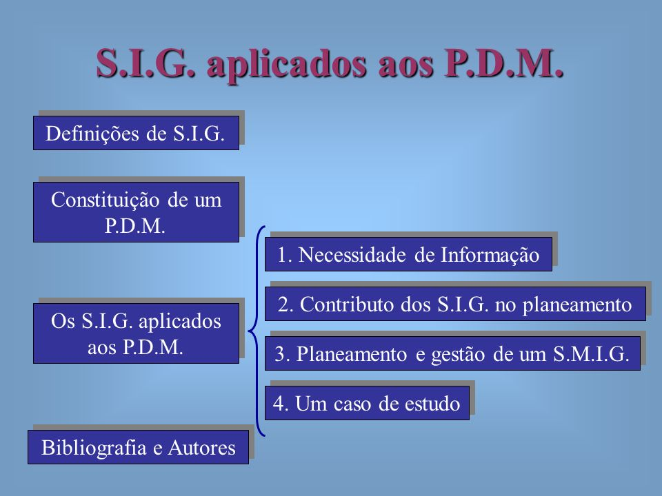 S.I.G. aplicados aos P.D.M. Definições de S.I.G.