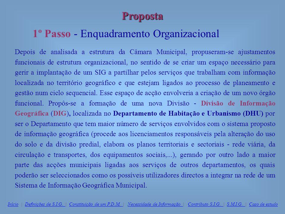 Proposta 1º Passo - Enquadramento Organizacional