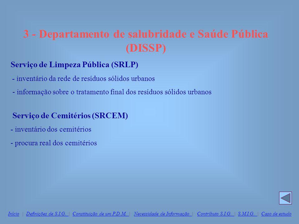 3 - Departamento de salubridade e Saúde Pública (DISSP)