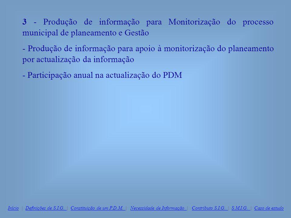 - Participação anual na actualização do PDM