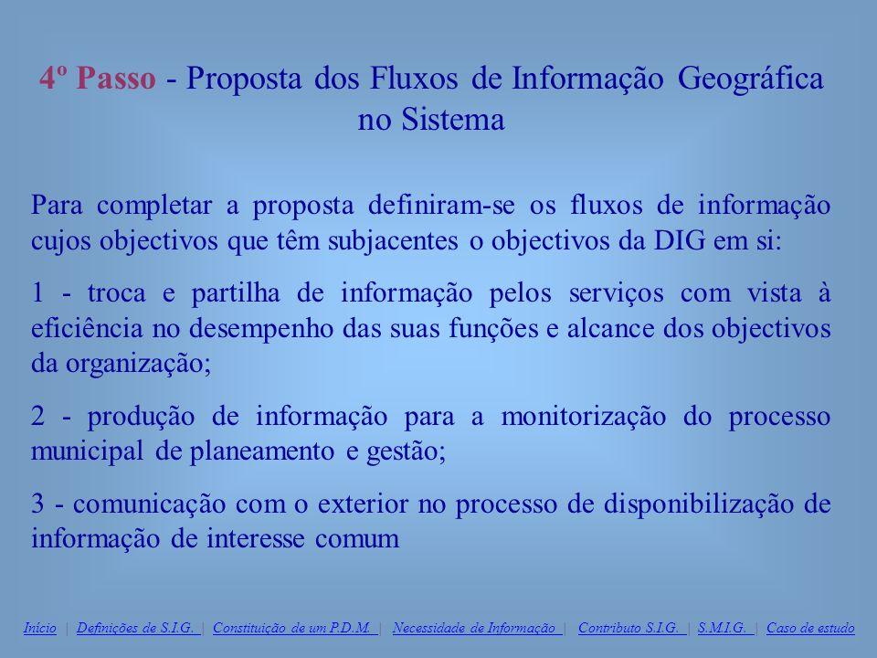 4º Passo - Proposta dos Fluxos de Informação Geográfica no Sistema
