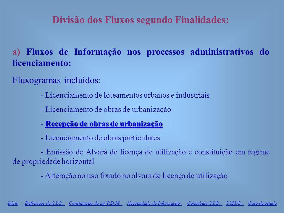 Divisão dos Fluxos segundo Finalidades:
