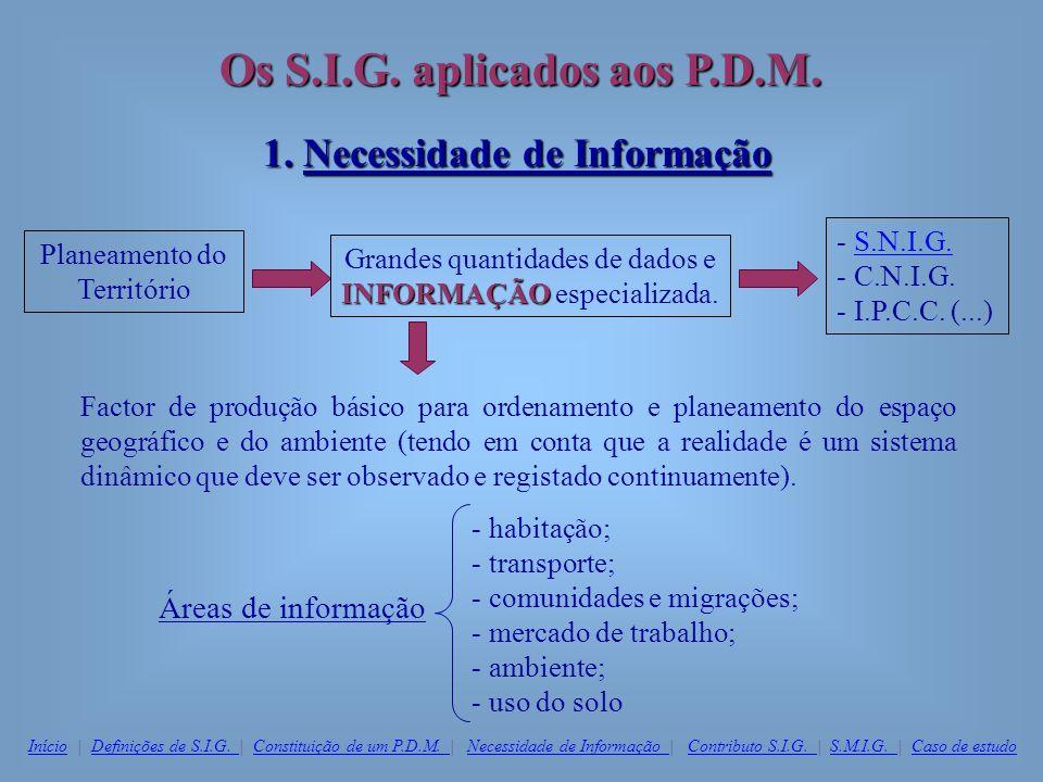 1. Necessidade de Informação