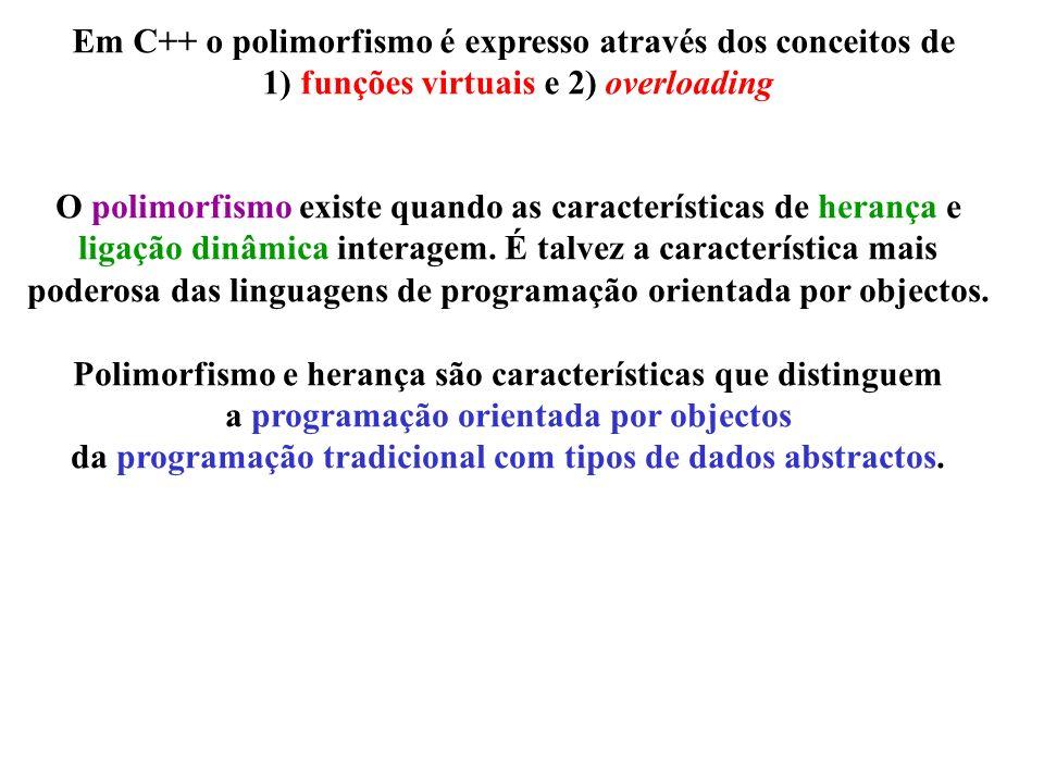 Em C++ o polimorfismo é expresso através dos conceitos de