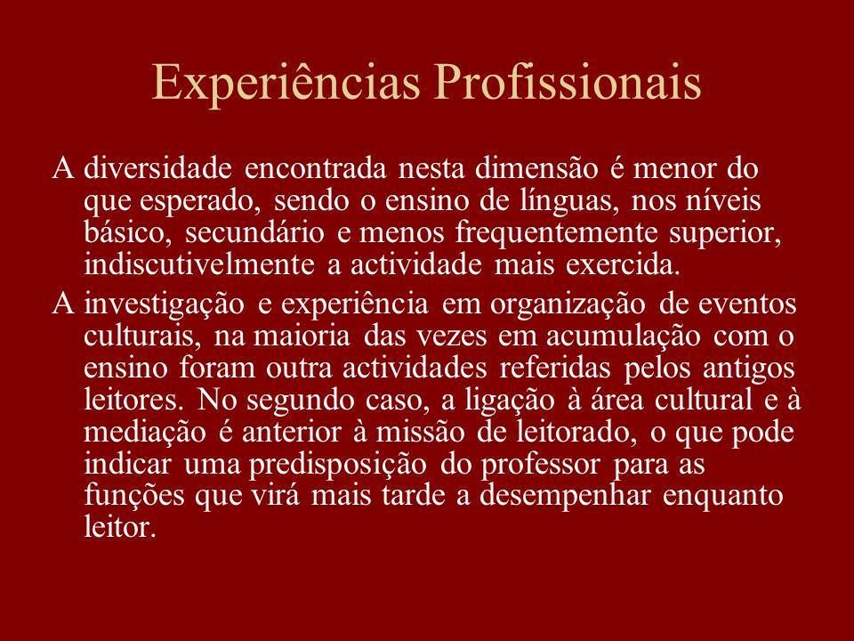 Experiências Profissionais