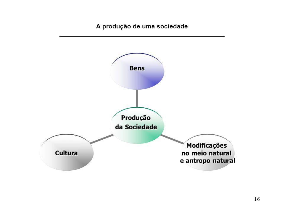A produção de uma sociedade _______________________________________________