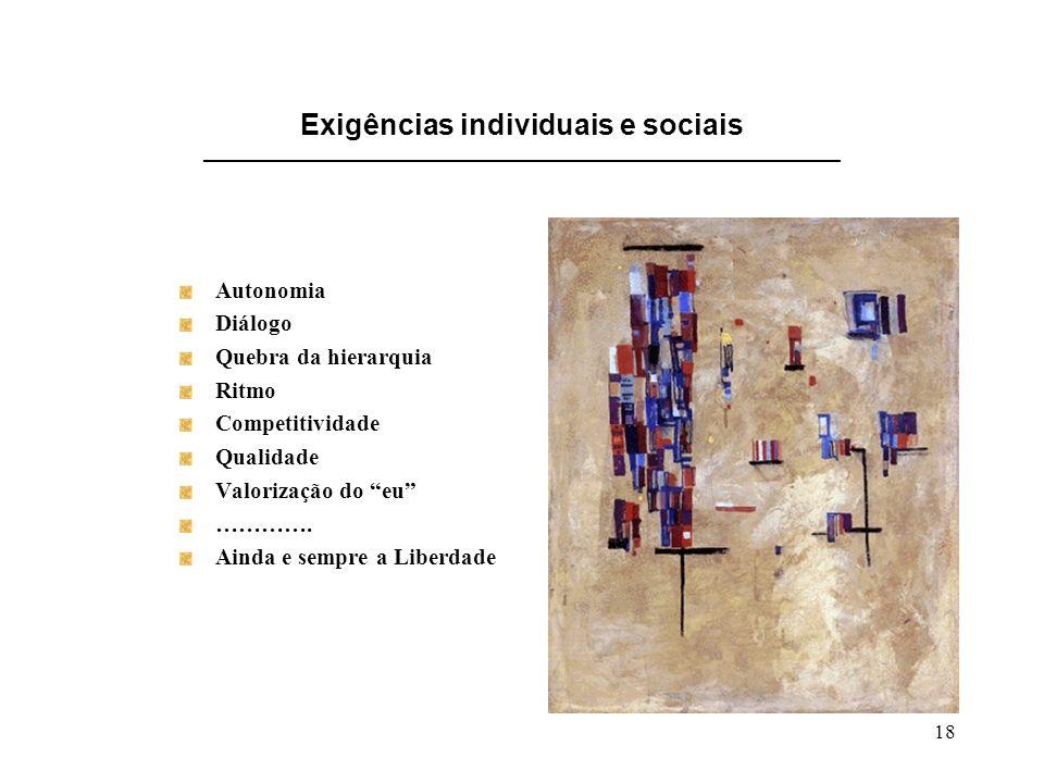 Exigências individuais e sociais __________________________________________________________________