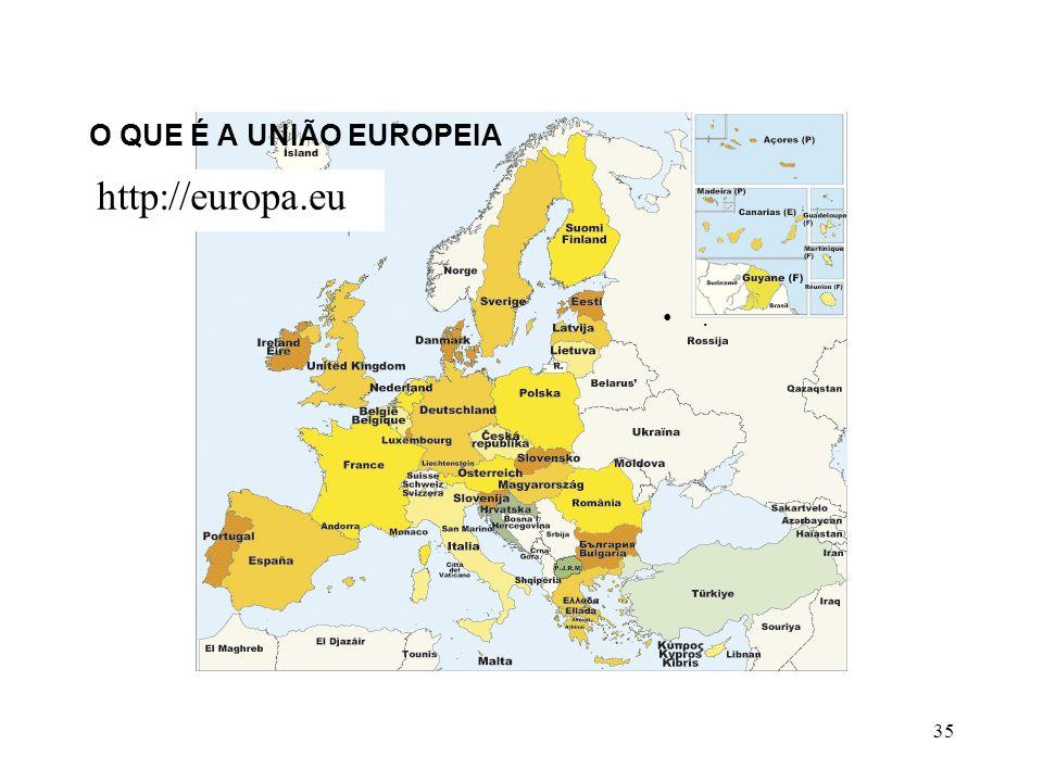 O QUE É A UNIÃO EUROPEIA http://europa.eu .