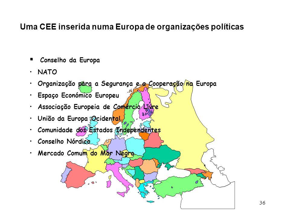 Uma CEE inserida numa Europa de organizações políticas
