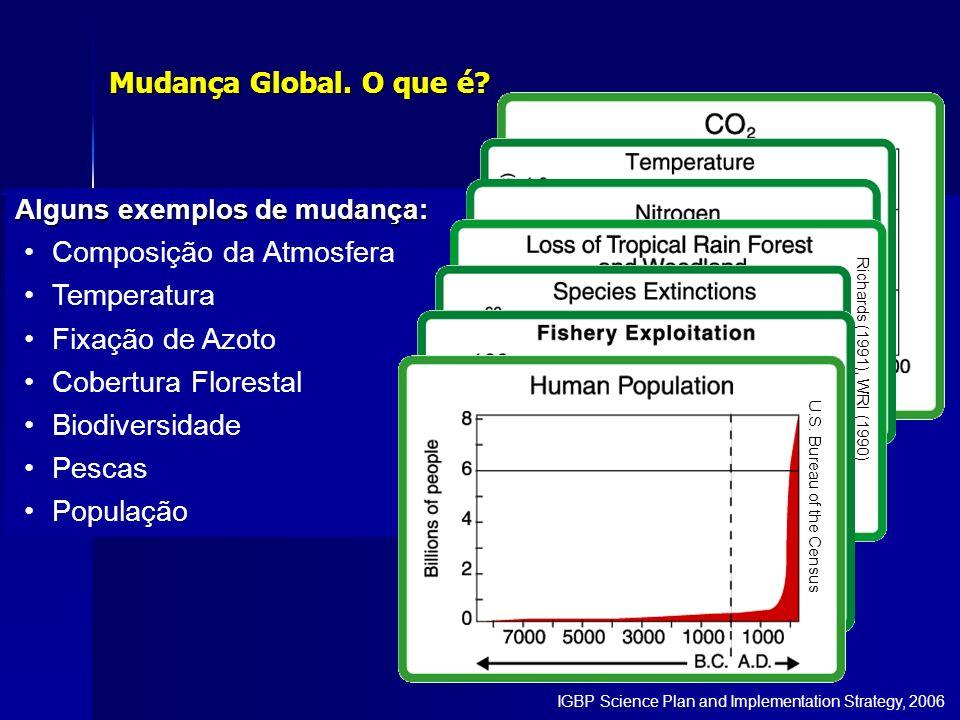 Composição da Atmosfera Temperatura Fixação de Azoto