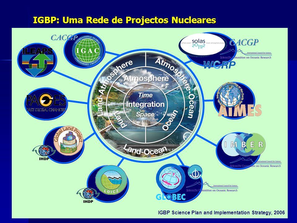 IGBP: Uma Rede de Projectos Nucleares