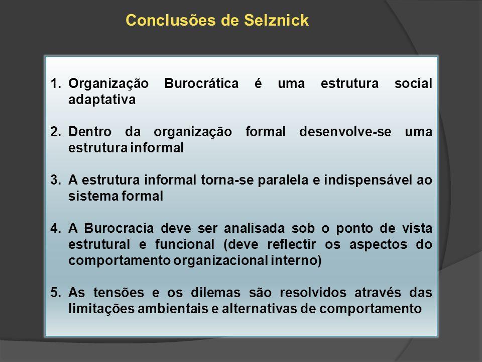 Conclusões de Selznick