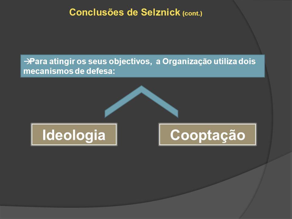 Ideologia Cooptação Conclusões de Selznick (cont.)