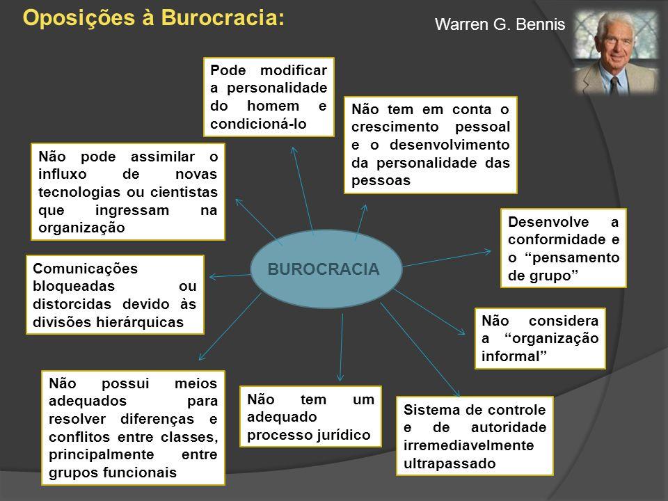 Oposições à Burocracia:
