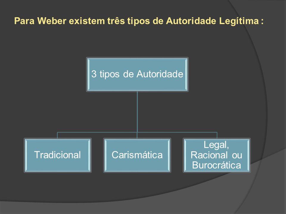 Legal, Racional ou Burocrática