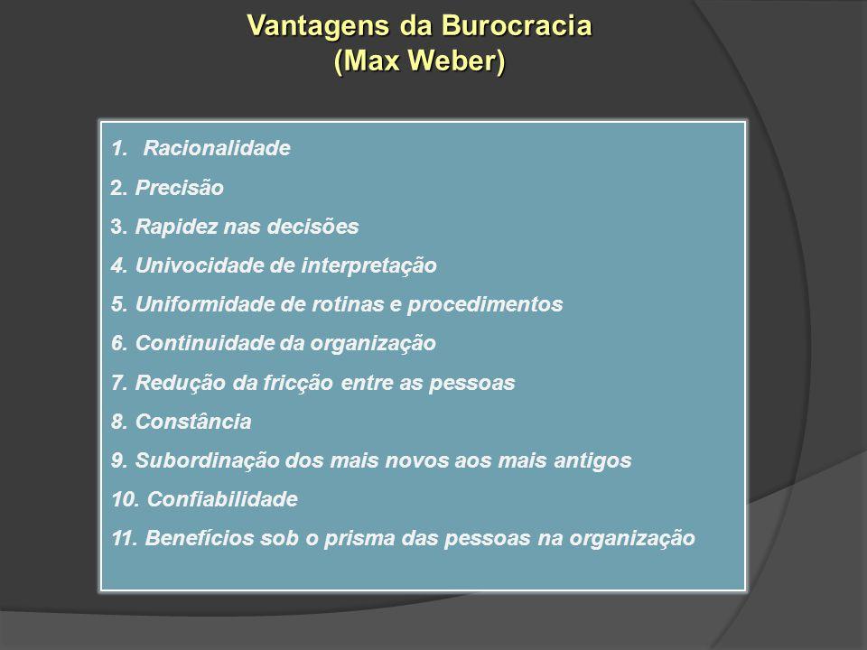 Vantagens da Burocracia (Max Weber)