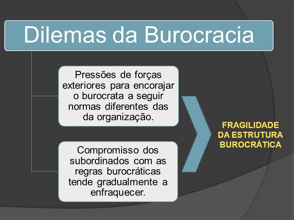 FRAGILIDADE DA ESTRUTURA BUROCRÁTICA