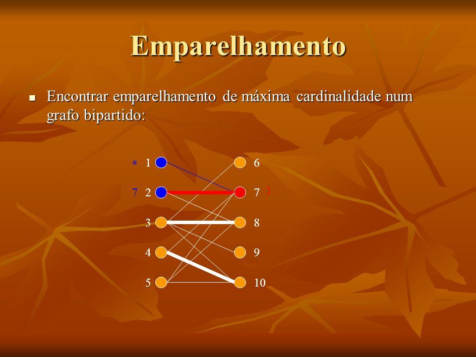 Emparelhamento Encontrar emparelhamento de máxima cardinalidade num grafo bipartido: * 1. 6. 7.