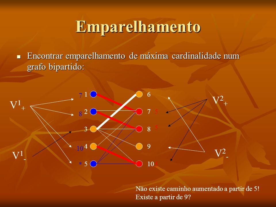 Emparelhamento V2+ V1+ V2- V1-
