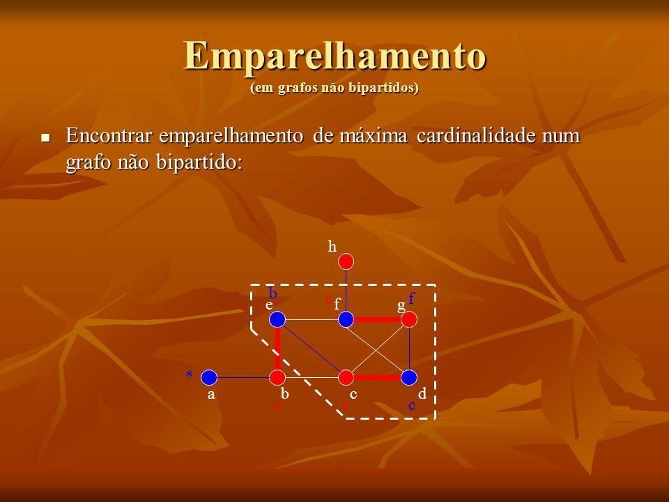 Emparelhamento (em grafos não bipartidos)