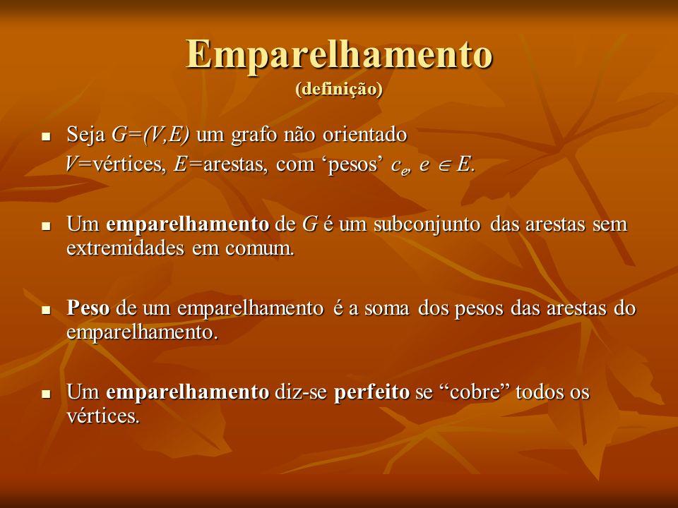 Emparelhamento (definição)