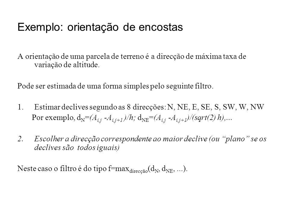 Exemplo: orientação de encostas