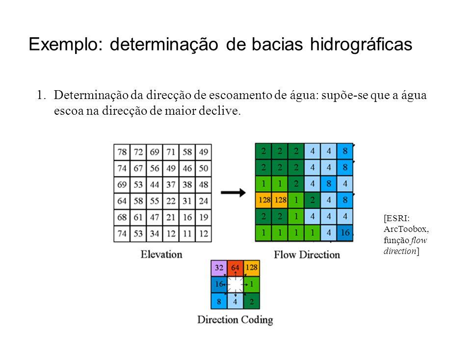 Exemplo: determinação de bacias hidrográficas