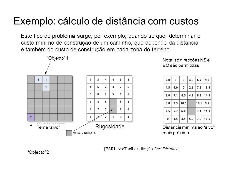 Exemplo: cálculo de distância com custos