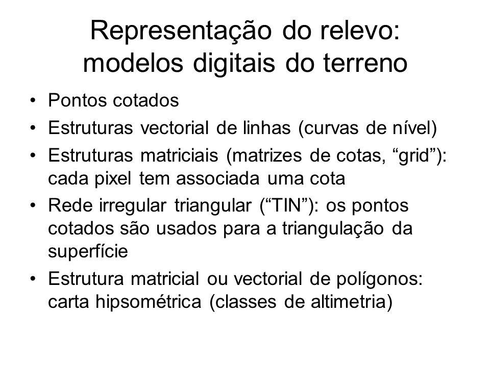 Representação do relevo: modelos digitais do terreno