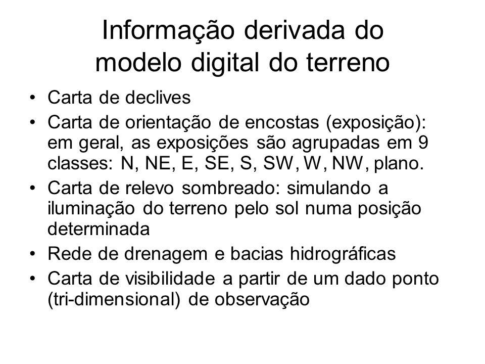Informação derivada do modelo digital do terreno