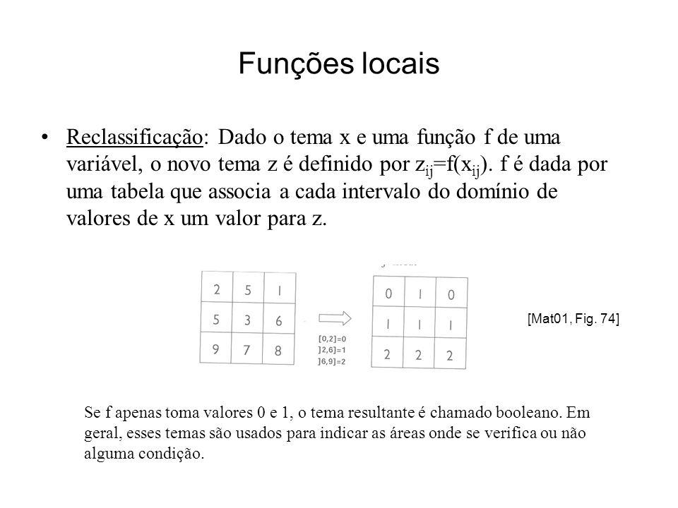 Funções locais