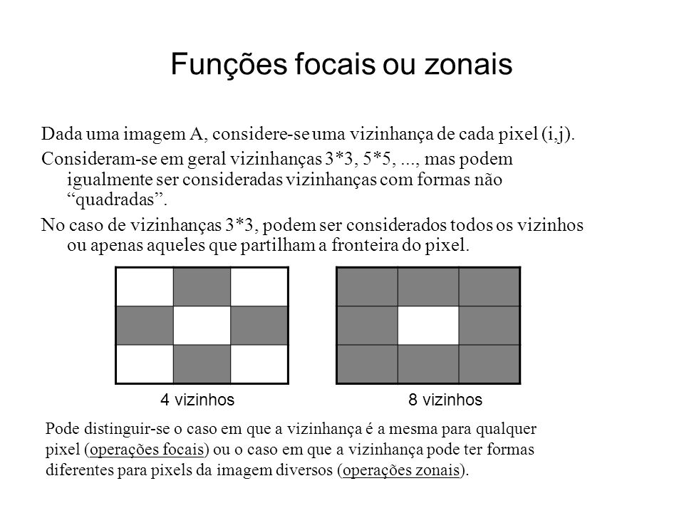 Funções focais ou zonais