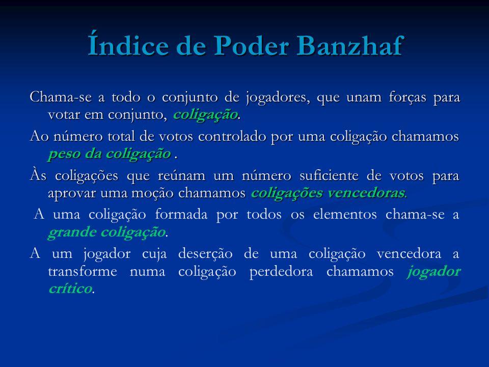 Índice de Poder Banzhaf