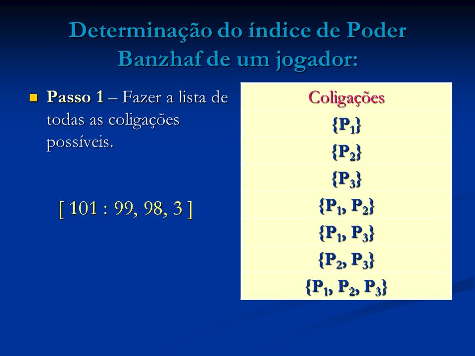 Determinação do índice de Poder Banzhaf de um jogador: