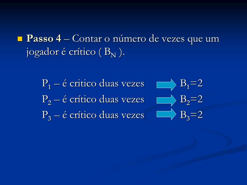Passo 4 – Contar o número de vezes que um jogador é crítico ( BN ).