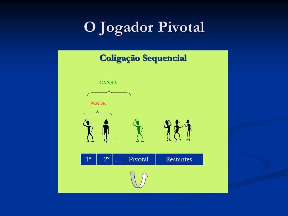 O Jogador Pivotal Coligação Sequencial 1º 2º … Pivotal Restantes GANHA