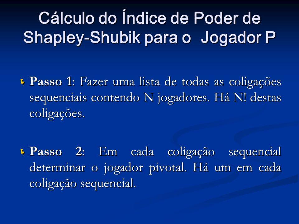 Cálculo do Índice de Poder de Shapley-Shubik para o Jogador P
