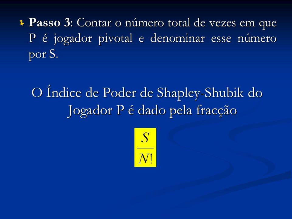 O Índice de Poder de Shapley-Shubik do Jogador P é dado pela fracção