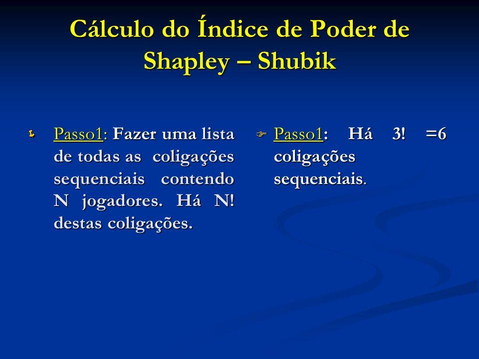Cálculo do Índice de Poder de Shapley – Shubik