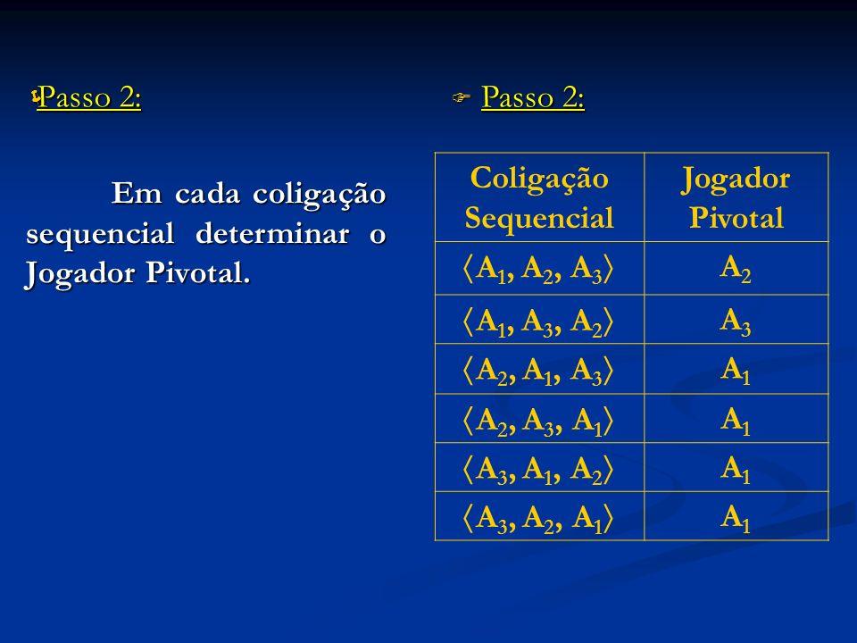 Passo 2: Em cada coligação sequencial determinar o Jogador Pivotal. Passo 2: Coligação Sequencial.