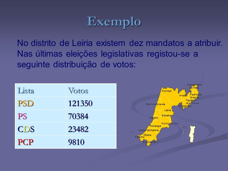 Exemplo No distrito de Leiria existem dez mandatos a atribuir.