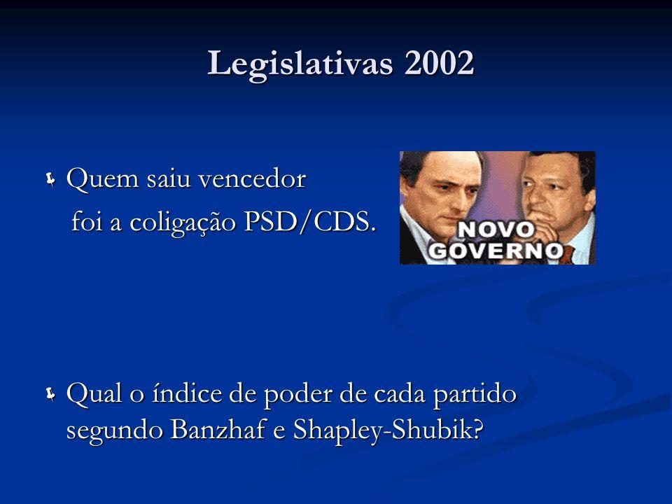 Legislativas 2002 Quem saiu vencedor foi a coligação PSD/CDS.